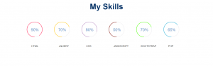 Jquery Circle Chart In Bootstrap