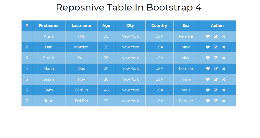 Bootstrap Responsive Table