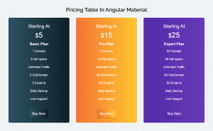 Pricing Table In Angular Material